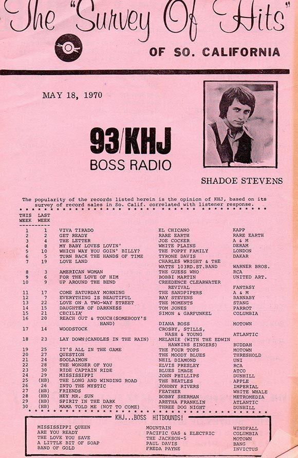 93/KHJ Boss Radio Survey of Hits   Courtesy of Lynell George