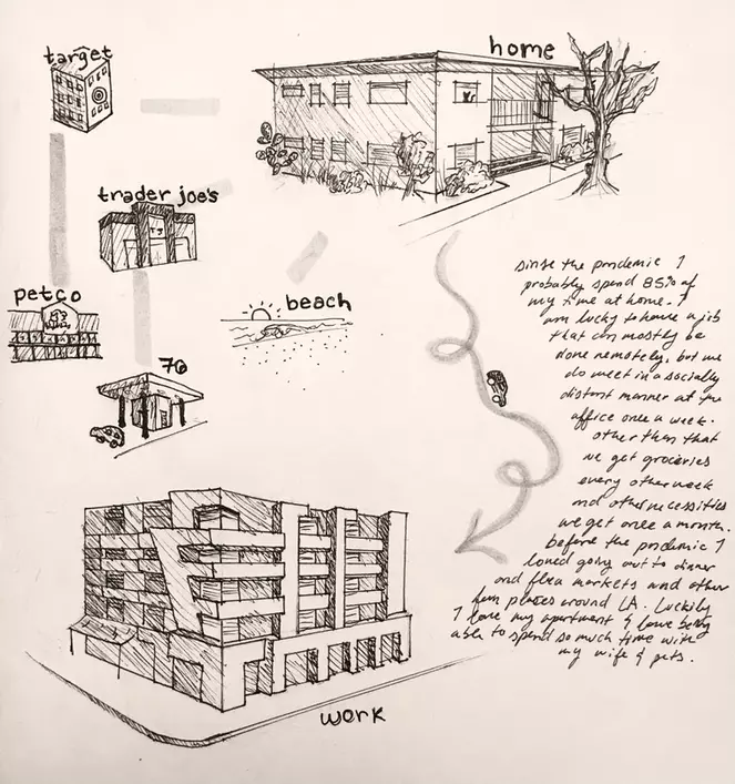 Sketches of locations where the artist is able to travel