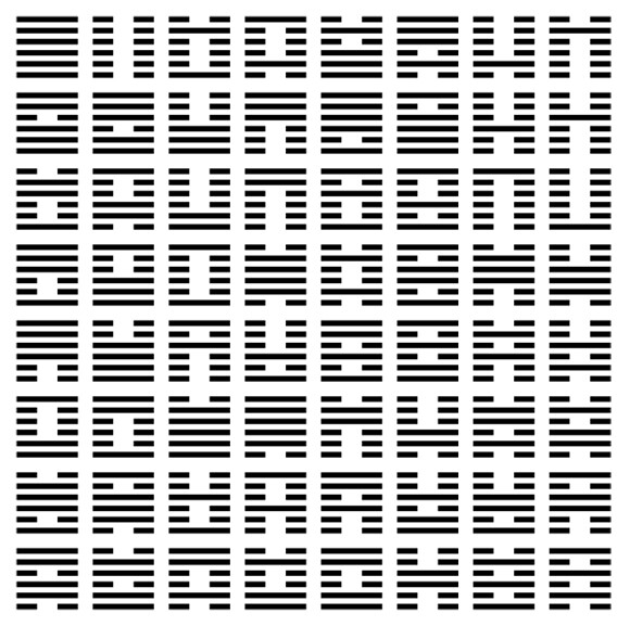 I-Ching Hexagrams. | Photo: Courtesy of Wikipedia Commons.