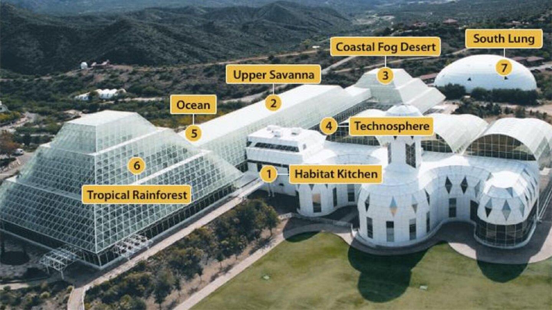 Biosphere 2, with legend | Image: Biosphere 2 Organization