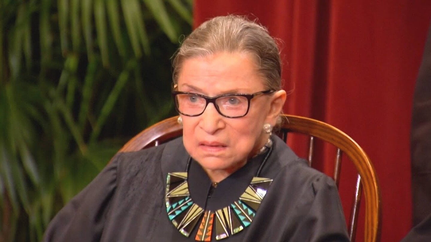 Supreme Court Justice Ruth Bader Ginsburg | Democracy Now