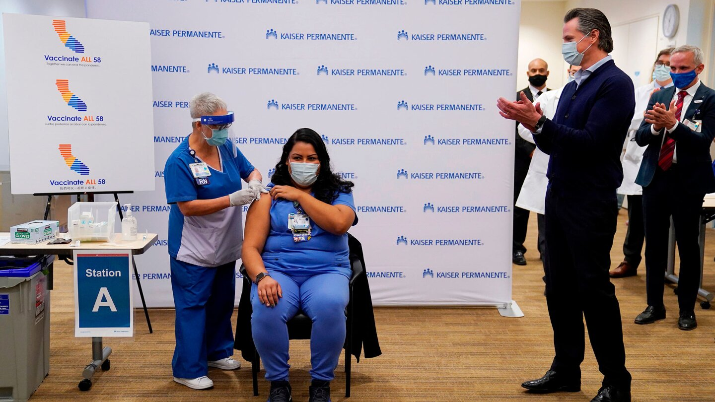 Governor Gavin Newsom looks on, far right, as ICU nurse Helen Cordova receives the Pfizer-BioNTech COVID-19 vaccine at Kaiser Permanente Los Angeles Medical Center in Los Angeles, California on December 14, 2020. | JAE HONG/POOL/AFP via Getty Images