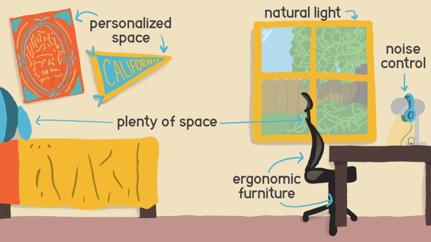 An illustration of a bedroom with a desk, ergonomic chair, posters, window and headphones.