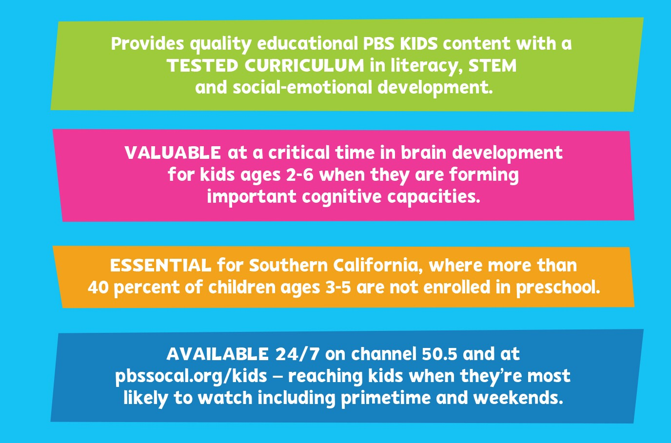PBS SoCal Kids Channel Benefits