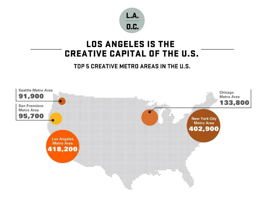 2015-otis-report-creative-economy_los-angeles-creative-capital-900.jpg