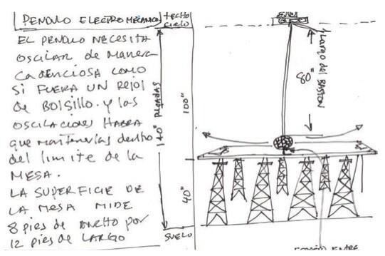 Marcos Ramirez ERRE, Artist's Sketch for El Juego del Engaño