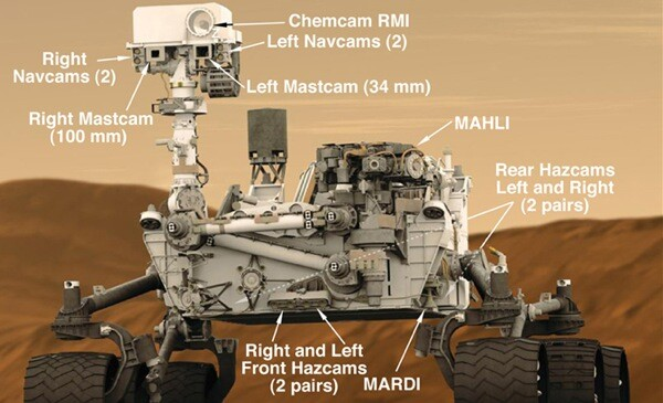 How Curiosity is taking pictures | image via NASA