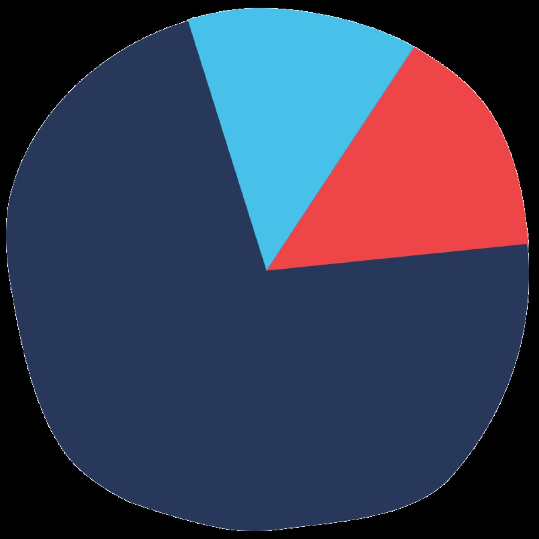 Family Math - Progress Bar 02