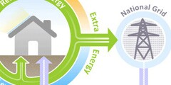 feed-in-tariffs-net-metering