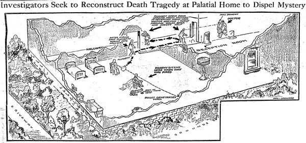 Diagram retraces the events that led to the deaths   Los Angeles Times, February 18, 1929