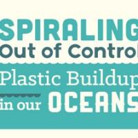 "Image by <a href=""http://www.custommade.com/blog/plastic-ocean/"">Custom Made</a>"