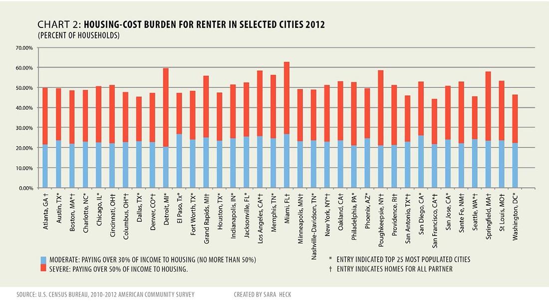 rise-of-the-renter-nation_full-report_web-19.jpg