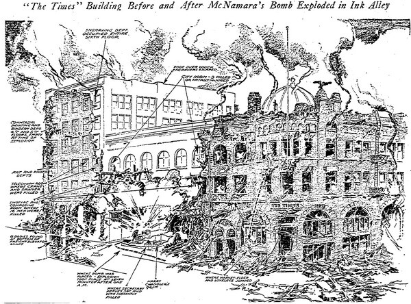 Illustration from the Los Angeles Times, October 15, 1929