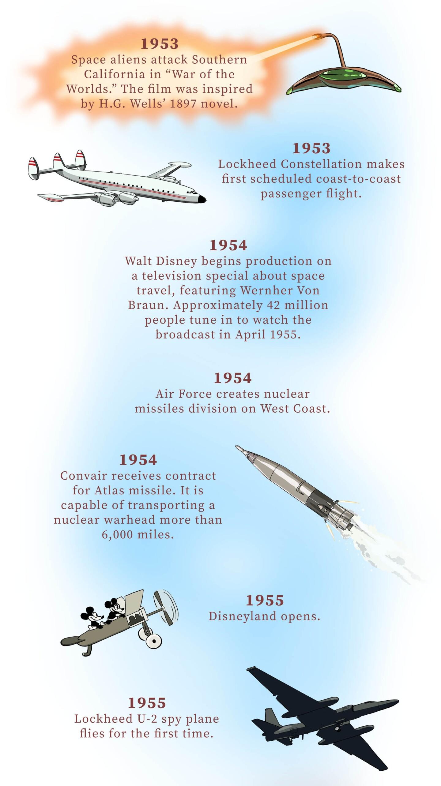 Blue Sky Metropolis aviation/aerospace timeline part 2 (2 of 3) | Henry Cram