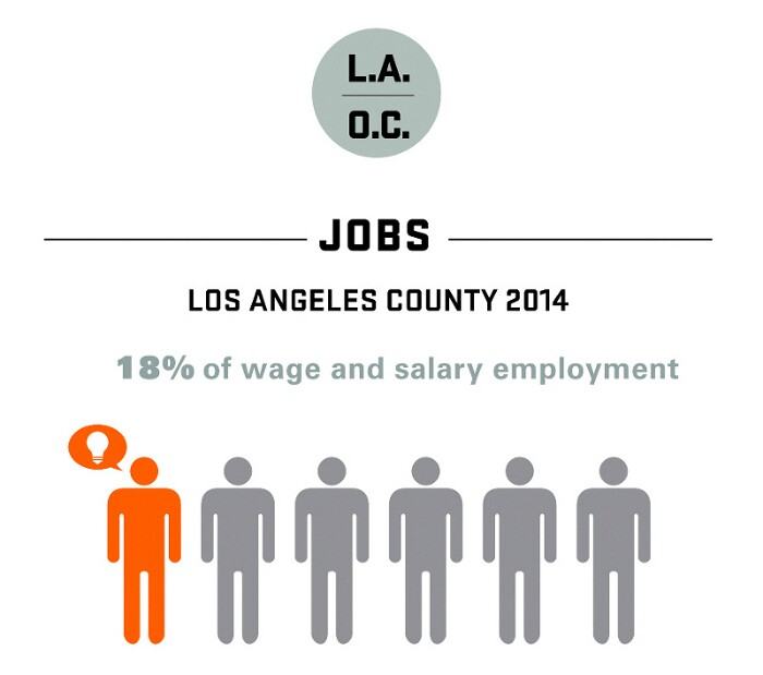 2015-otis-report-creative-economy-jobs-700.jpg