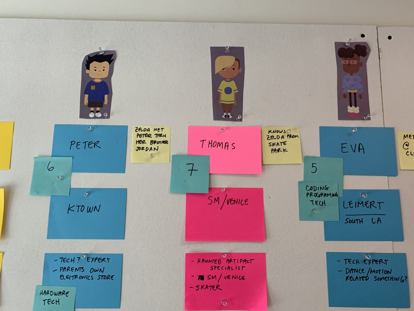 """Post-its line up below animated characters included in """"City of Ghosts."""""""