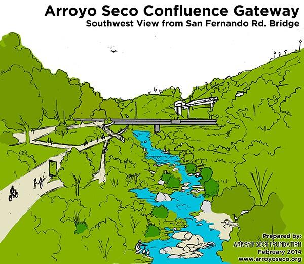 confluence-gateway-001