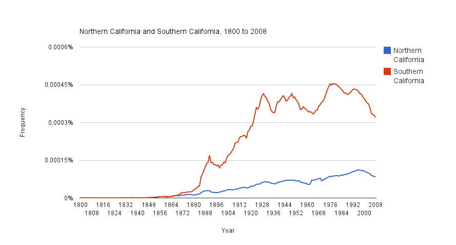 northerncaliforniasoutherncalifornia.png