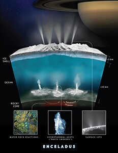 Illustration of hydrothermal activity