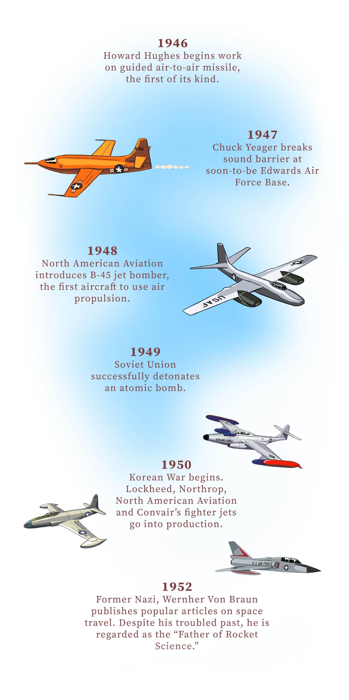 Blue Sky Metropolis aviation/aerospace timeline part 2 (1 of 3) | Henry Cram