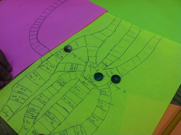 A career game designed by participants of the Junior Design Camp | Photo: E. Swensen