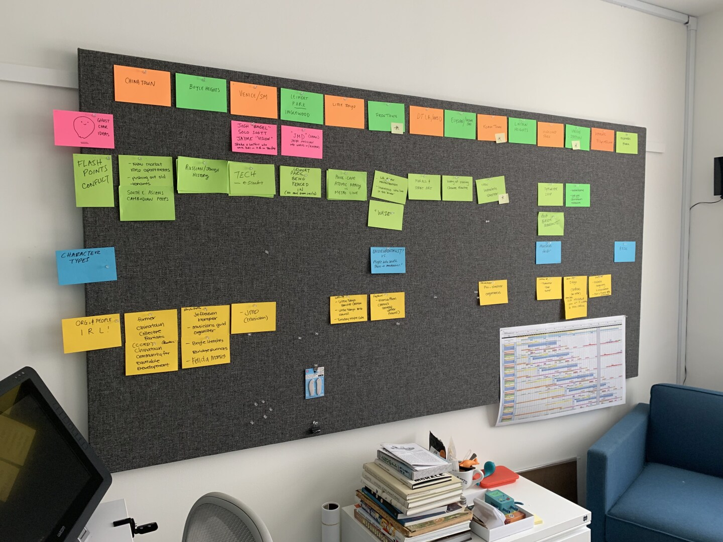 """Index cards line up on a corkboard during the development of """"City of Ghosts."""""""