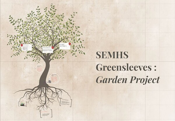 The GreenSleeves Prezi Presentation - Click to watch